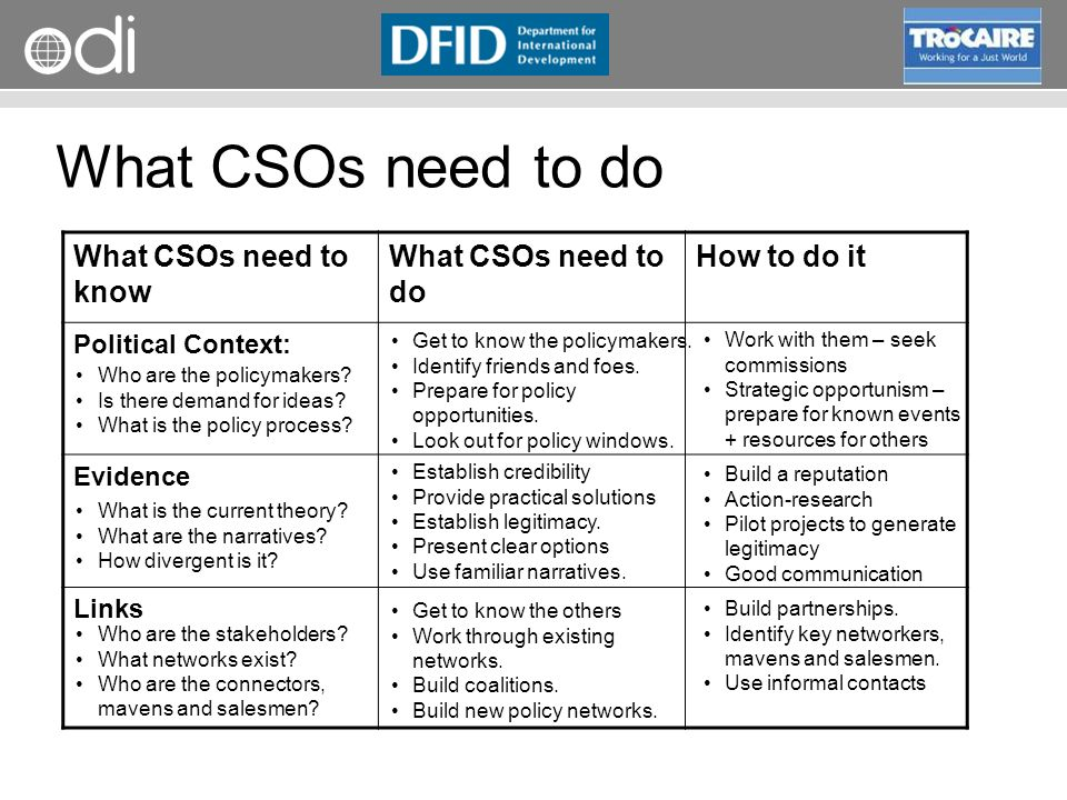 What CSOs need to do What CSOs need to know What CSOs need to do