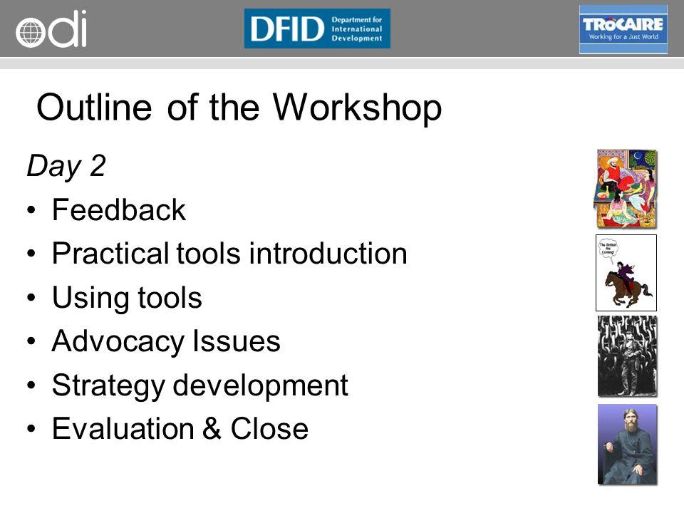 Outline of the Workshop