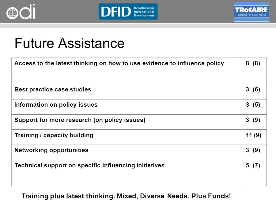 Future Assistance Access to the latest thinking on how to use evidence to influence policy. 8 (8)