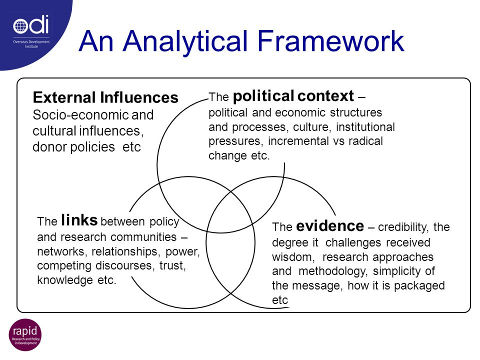 An Analytical Framework