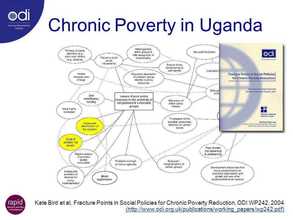 Chronic Poverty in Uganda