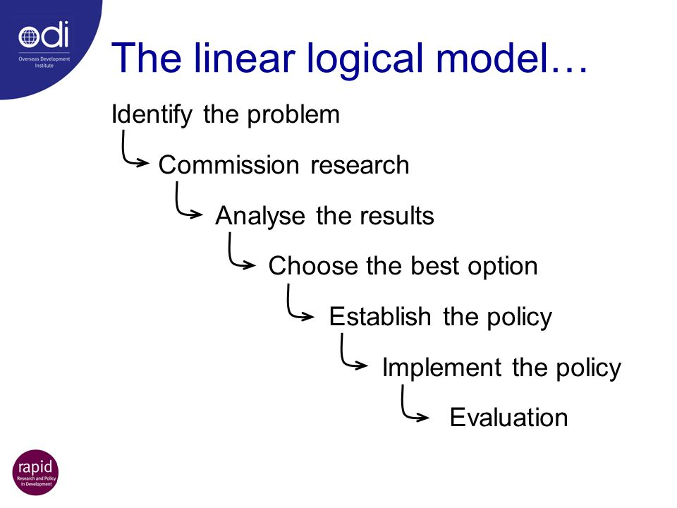 The linear logical model…