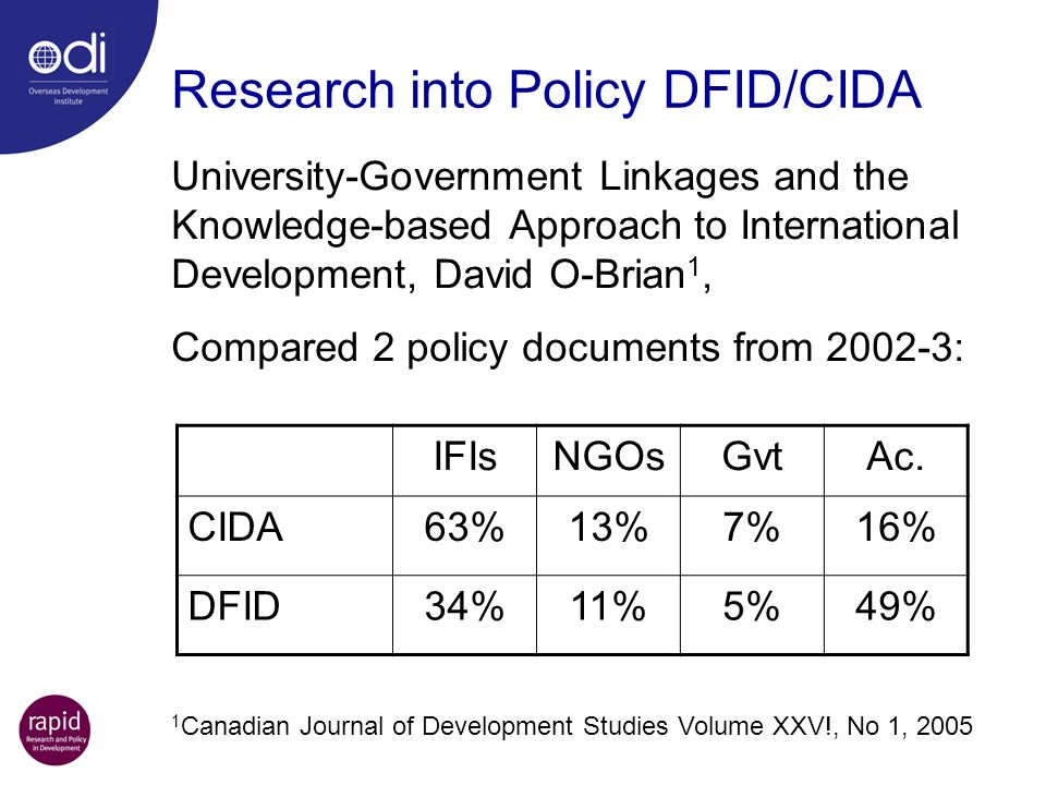 Research into Policy DFID/CIDA