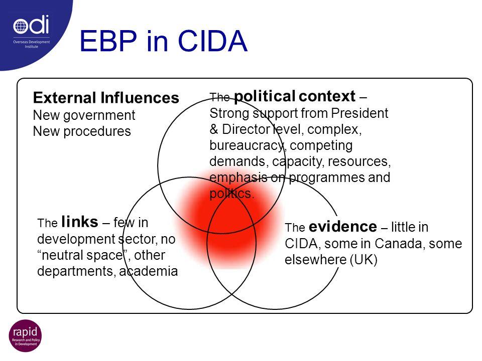 EBP in CIDA External Influences New government New procedures