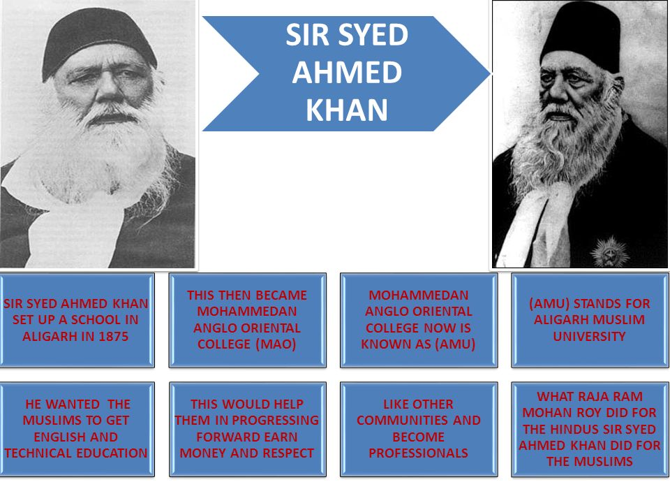 sir syed ahmed khans educational works Educational services of sir syed ahmed khan  in 1876 he retired from his work to concentrate on running the college and devoting himself to improve the position of muslims through education he died on 27 march 1898 beliefs sir syed was extremely unhappy about the position of muslims in the subcontinent since the days of the.