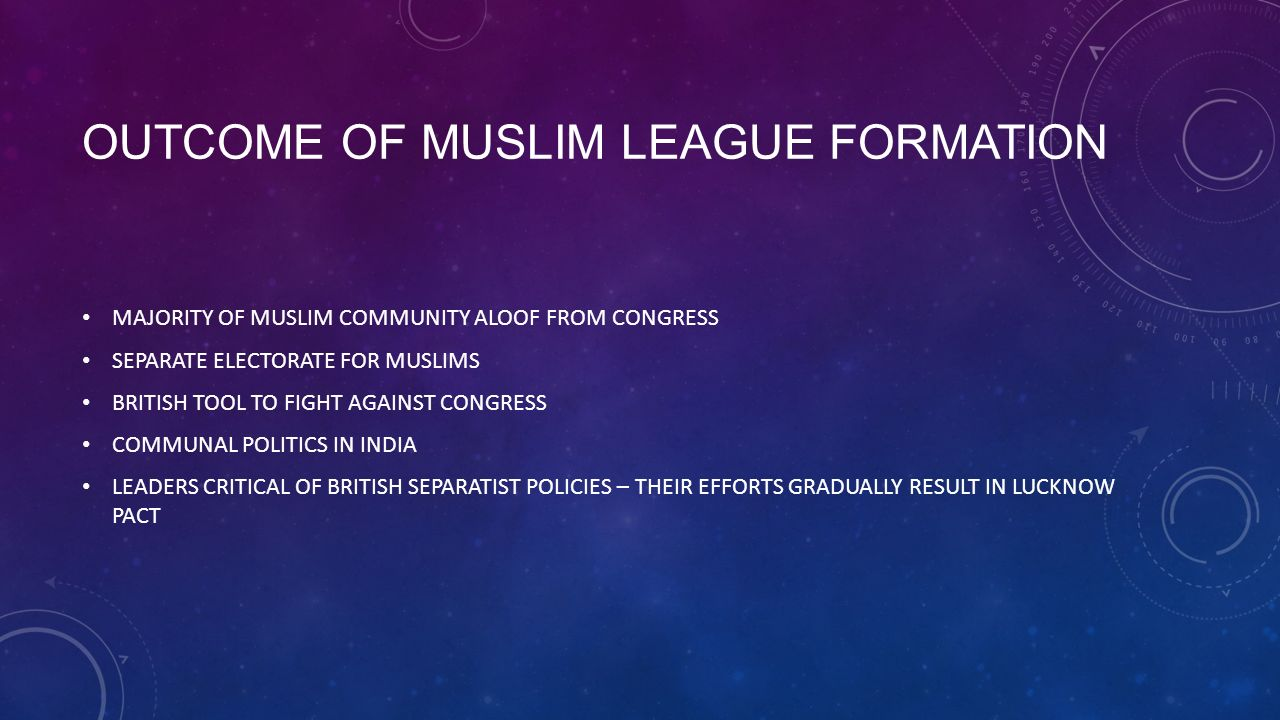 formation of muslim league
