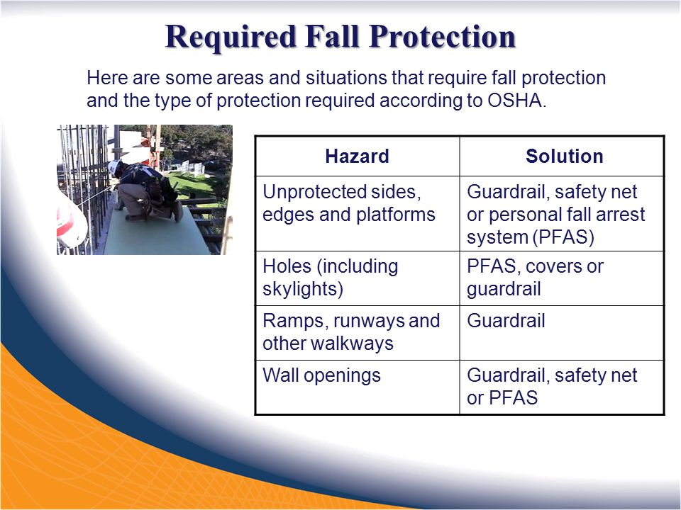 Fall Protection Ppt Video Online Download