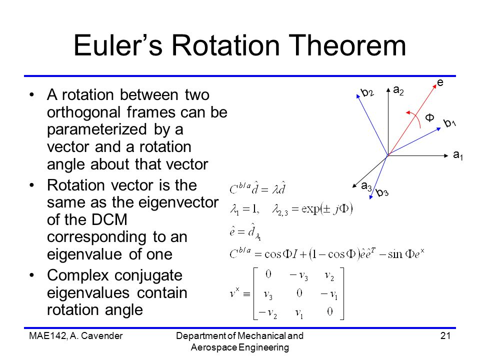 A Brief Review in Aerospace Dynamics - ppt video online ...
