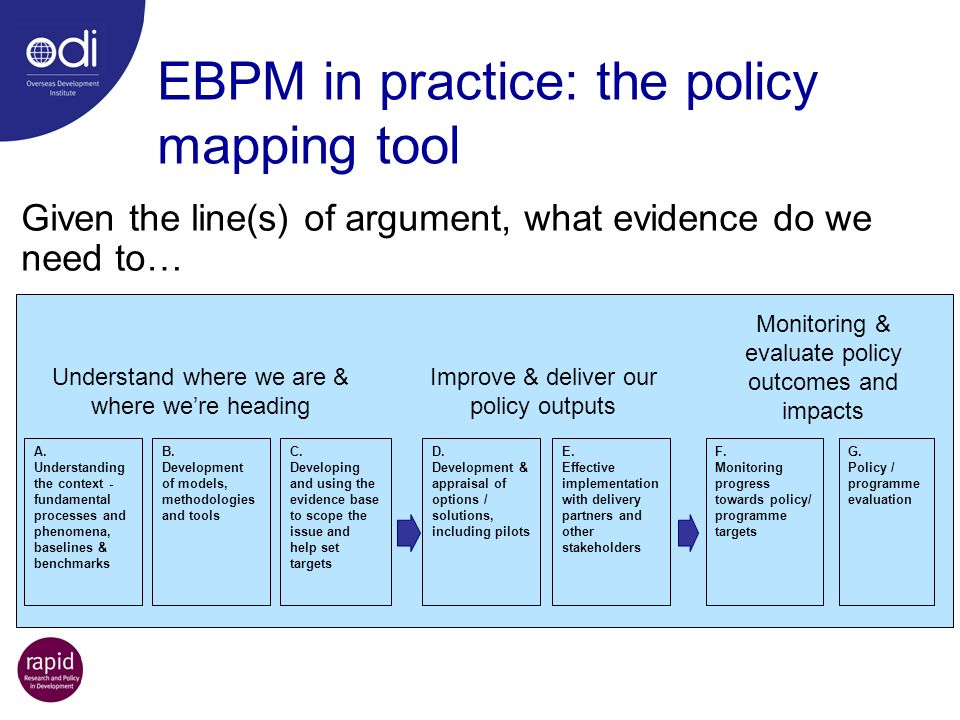 EBPM in practice: the policy mapping tool