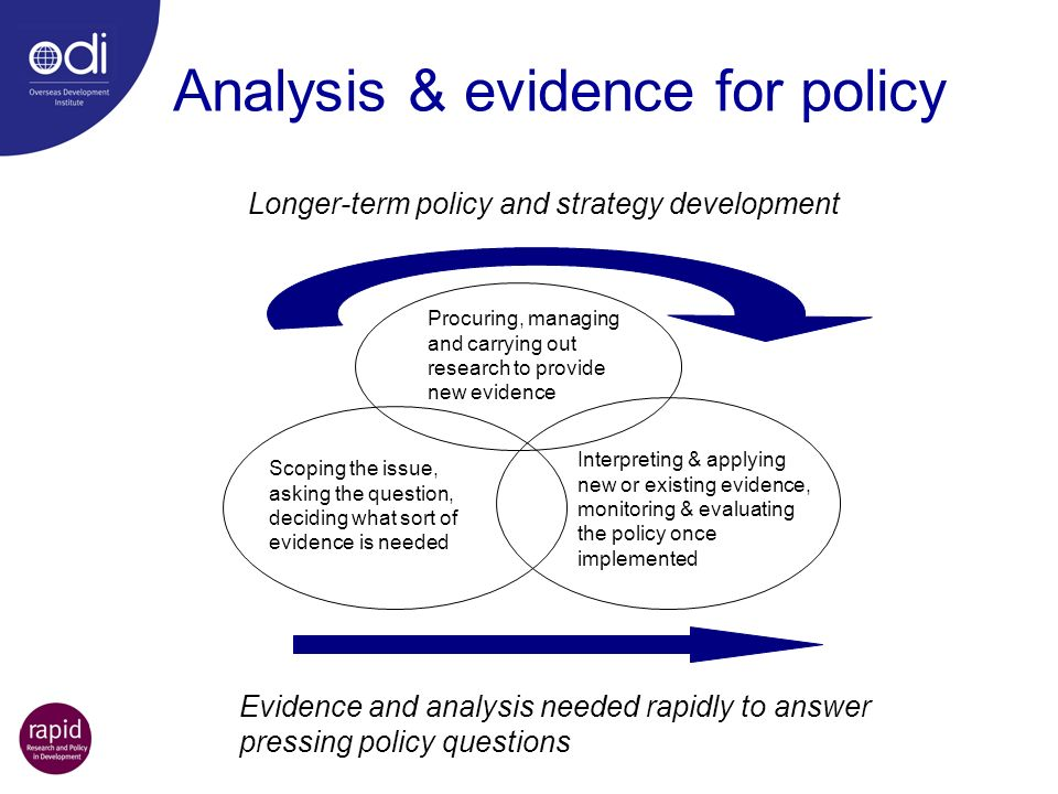 Analysis & evidence for policy