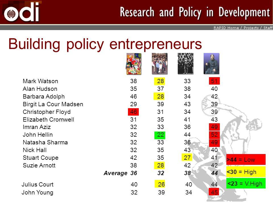 Building policy entrepreneurs