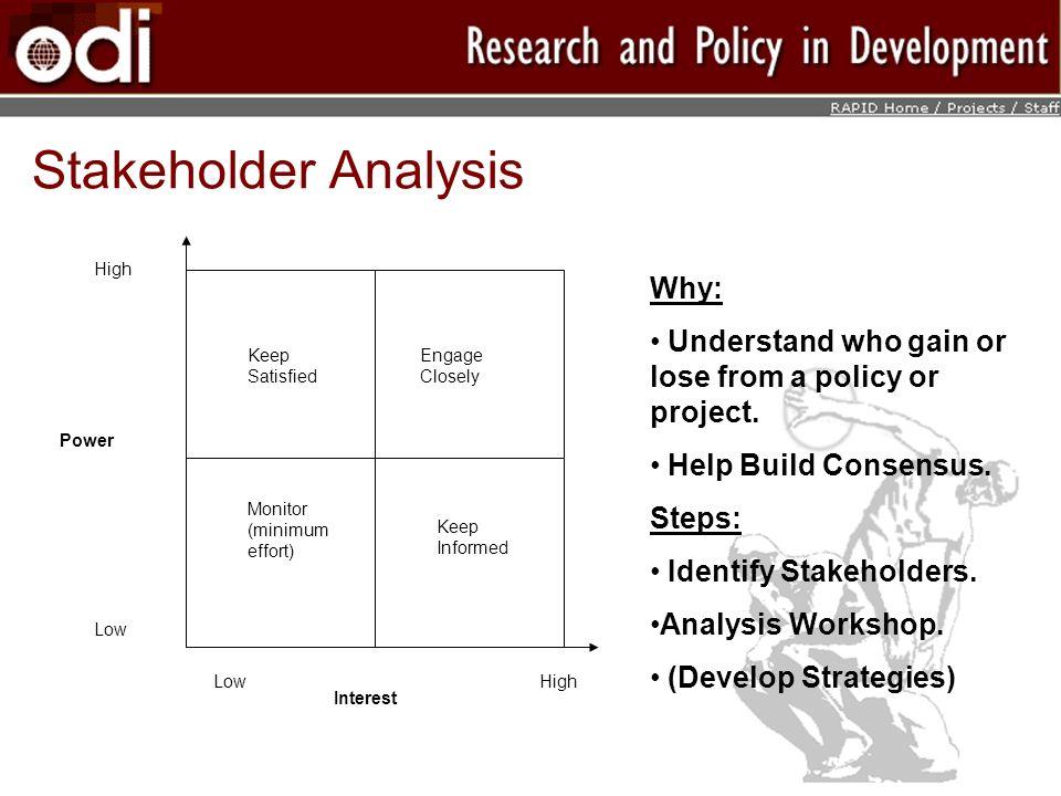 Stakeholder Analysis Why: