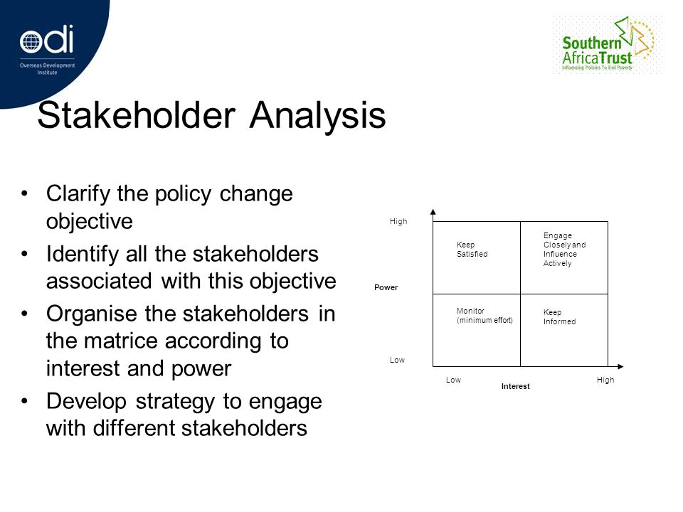 Stakeholder Analysis Clarify the policy change objective