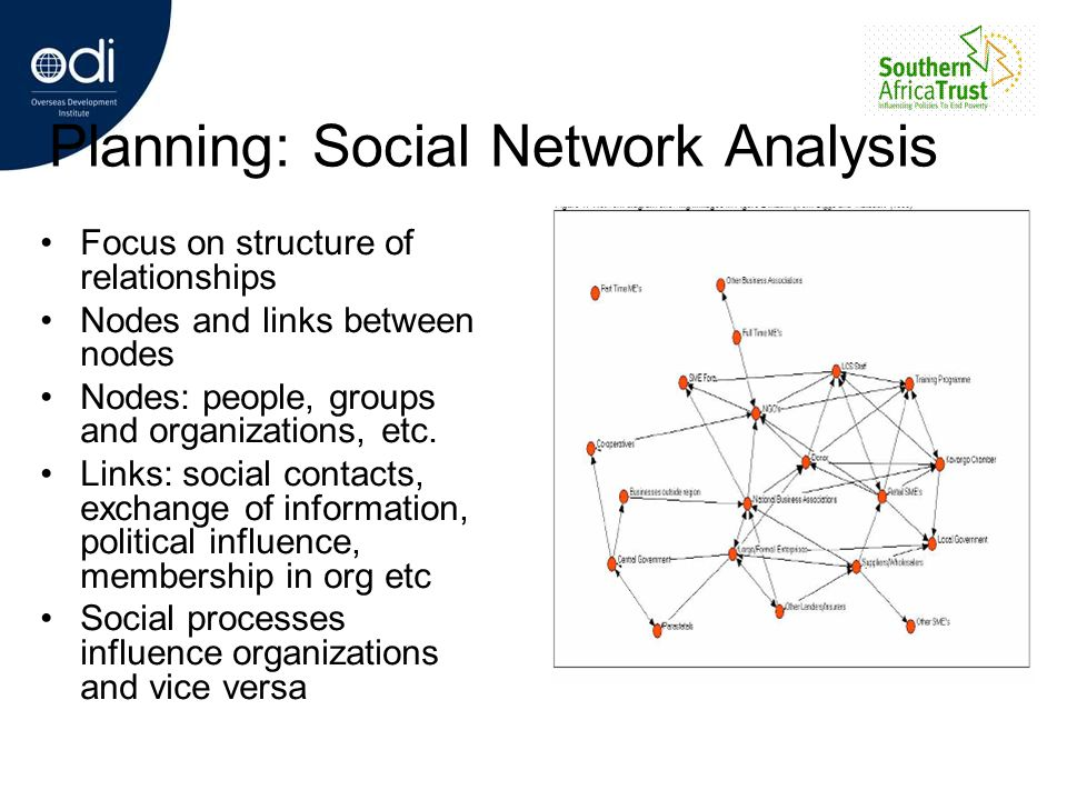 Planning: Social Network Analysis