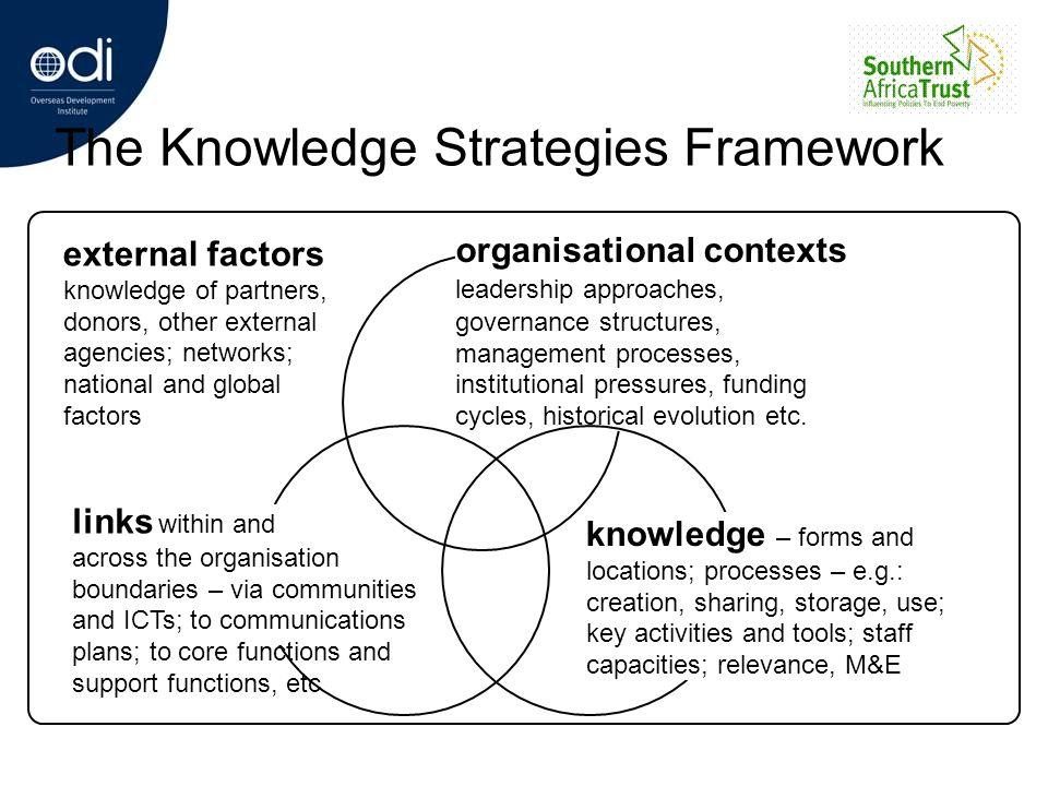 The Knowledge Strategies Framework