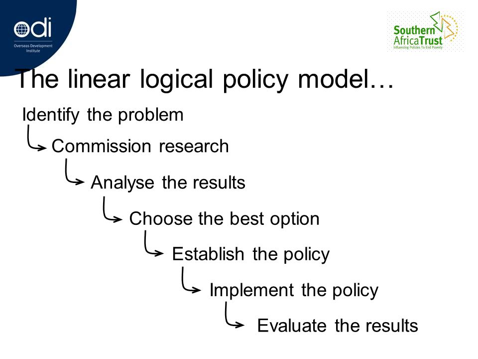 The linear logical policy model…