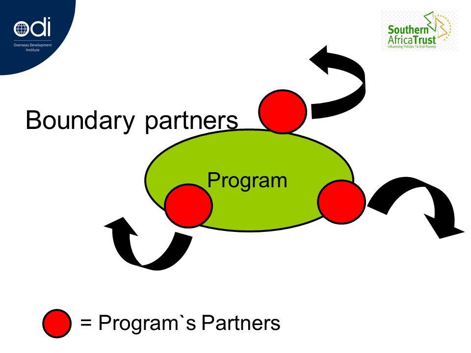 = Program`s Partners Boundary partners Program