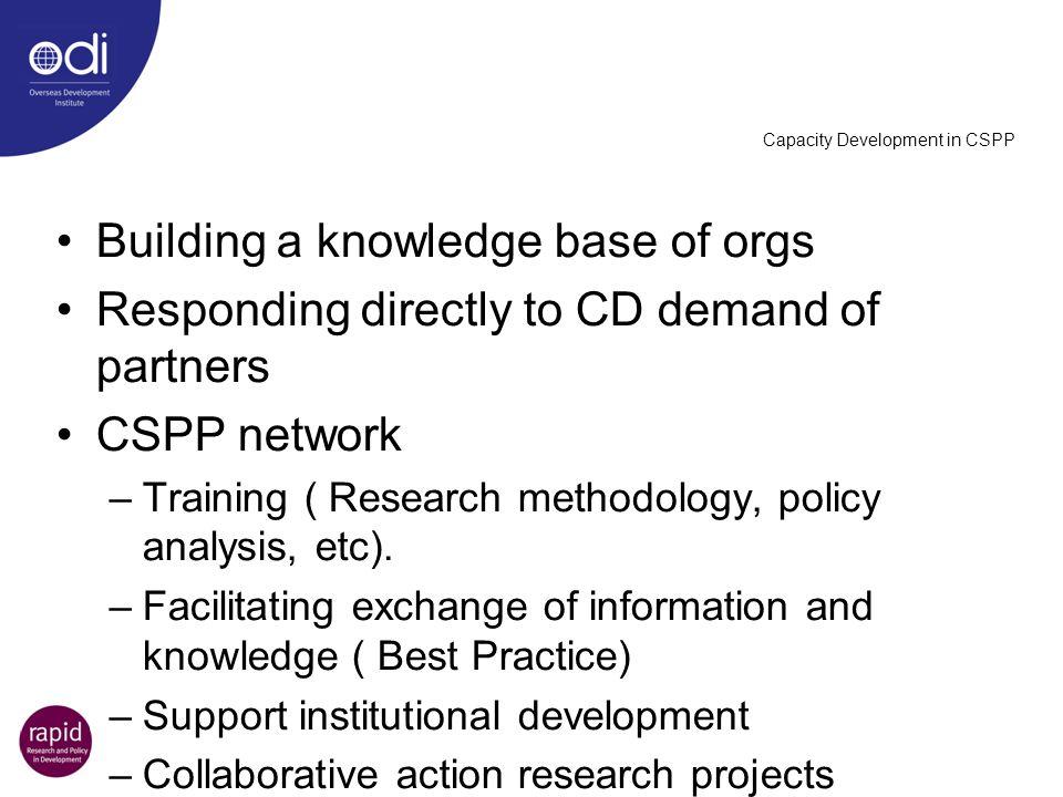 Capacity Development in CSPP