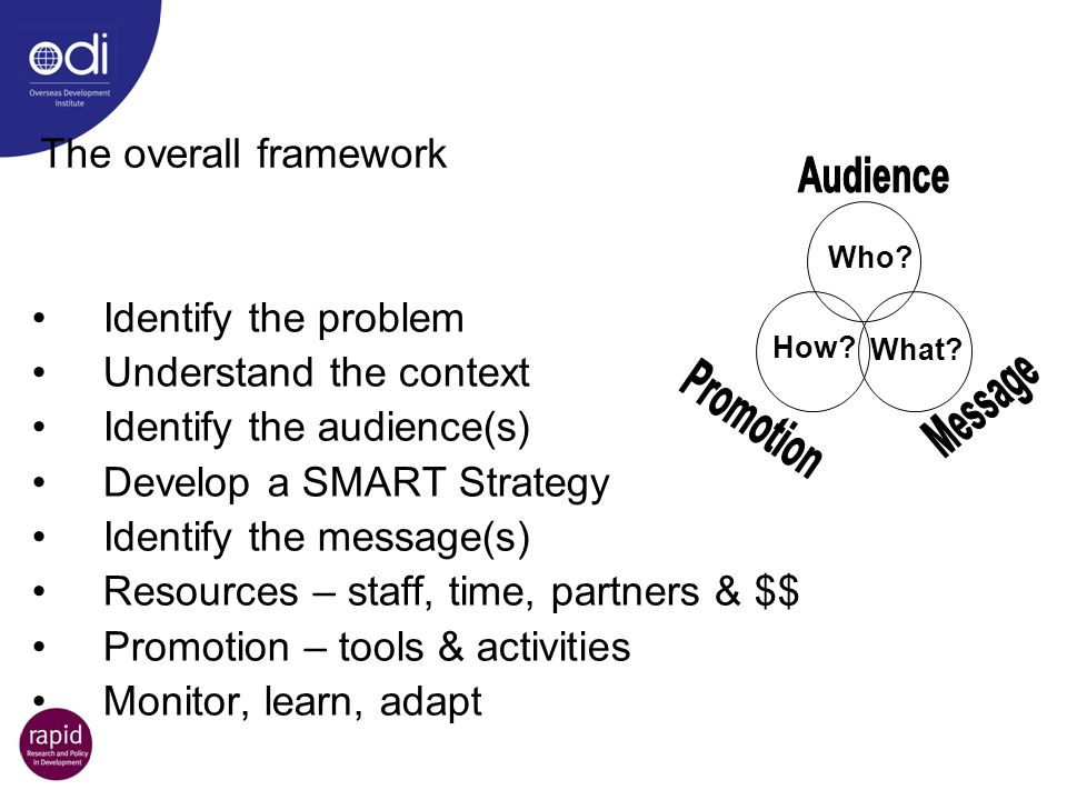 Understand the context Identify the audience(s)