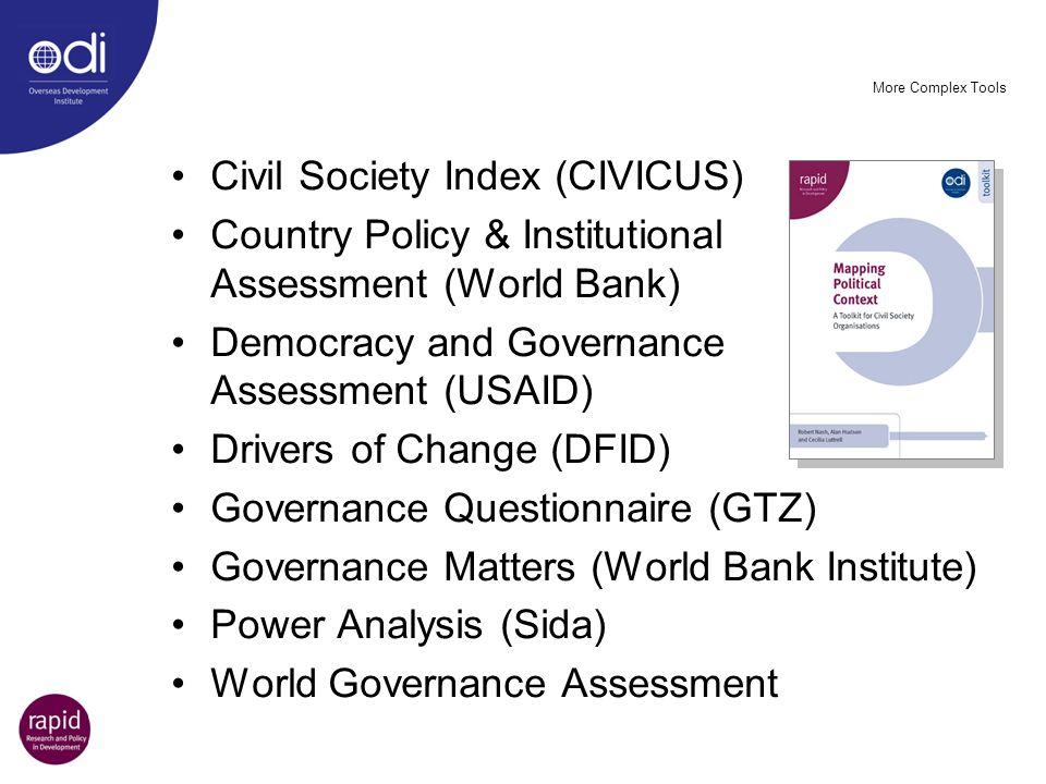 Civil Society Index (CIVICUS)