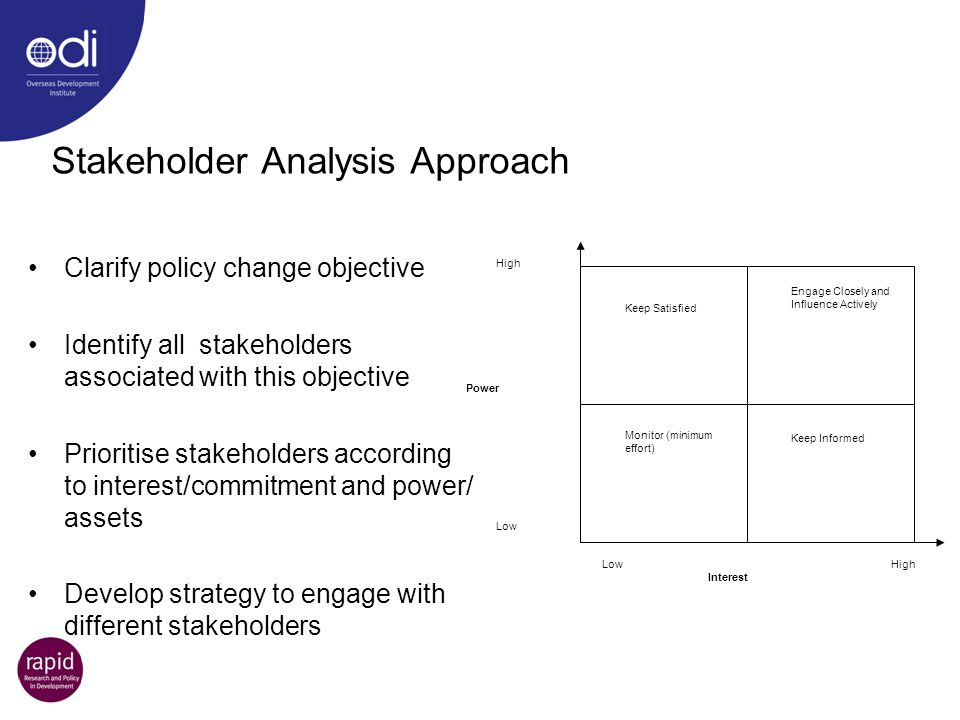 Stakeholder Analysis Approach