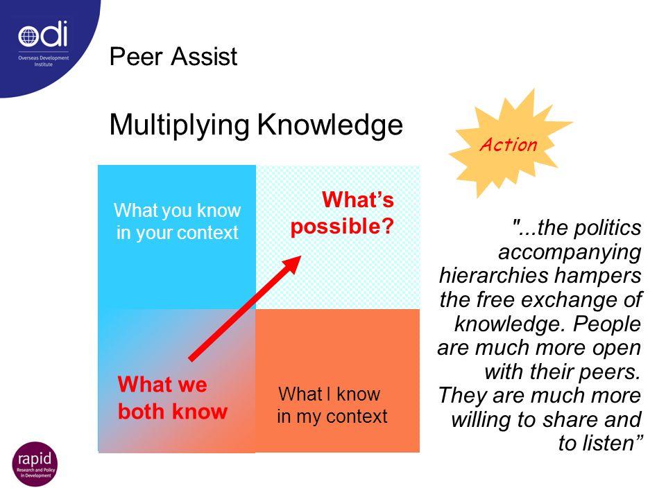 Multiplying Knowledge