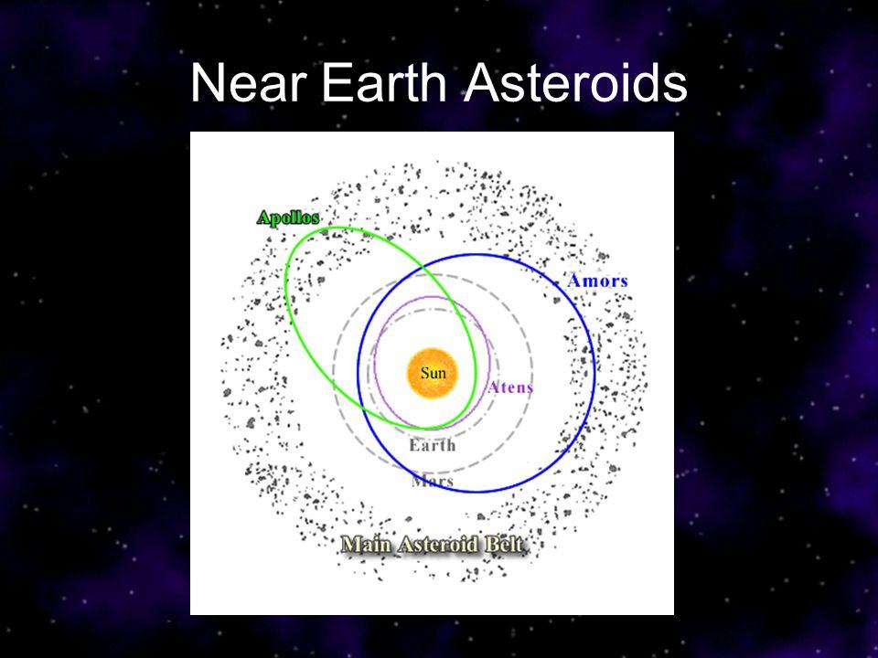 near earth asteroids - photo #41