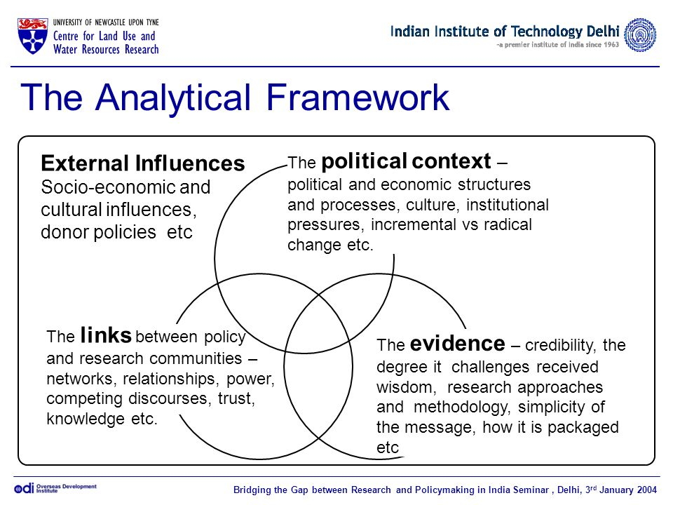 The Analytical Framework