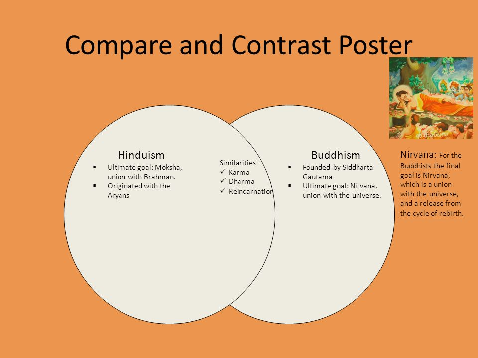 compare and contrast the information processing Information processing correlates of a size-contrast illusion  related articles  articles closely related to the current article derived by ncbi by comparing.