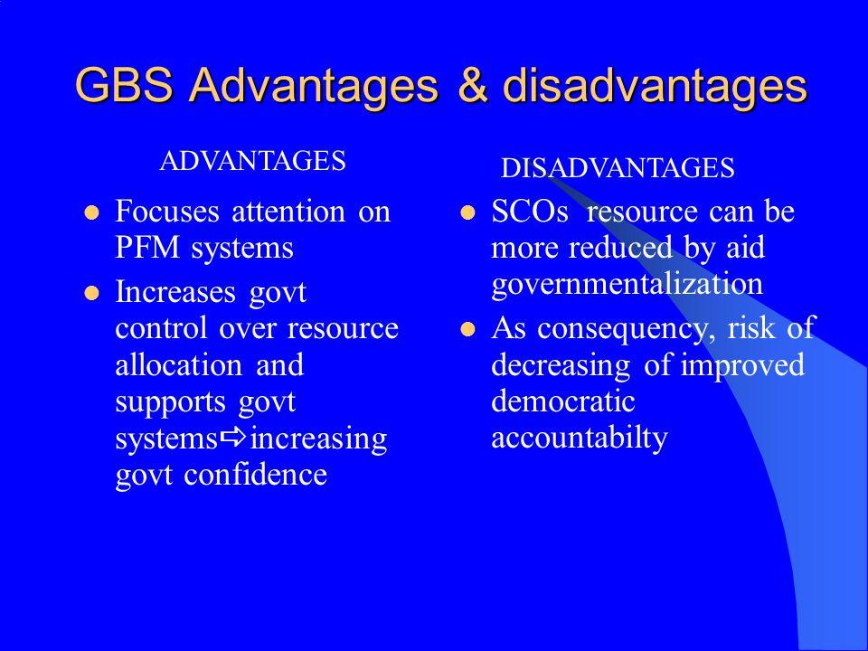 GBS Advantages & disadvantages