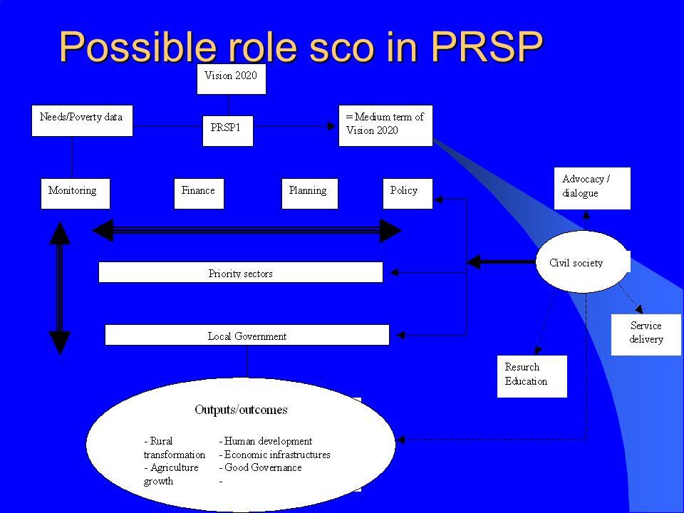 Possible role sco in PRSP