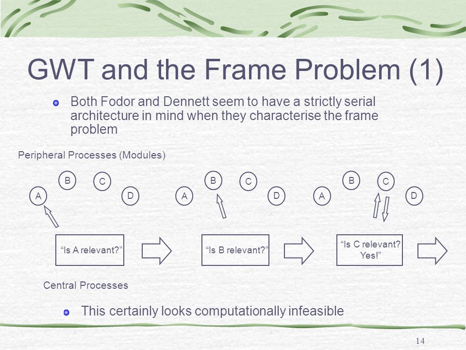 GWT and the Frame Problem (2)
