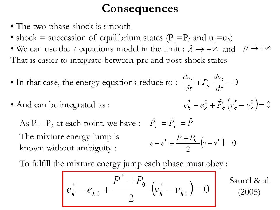 Consequences The two-phase shock is smooth