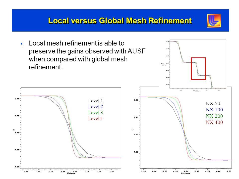 Local versus Global Mesh Refinement