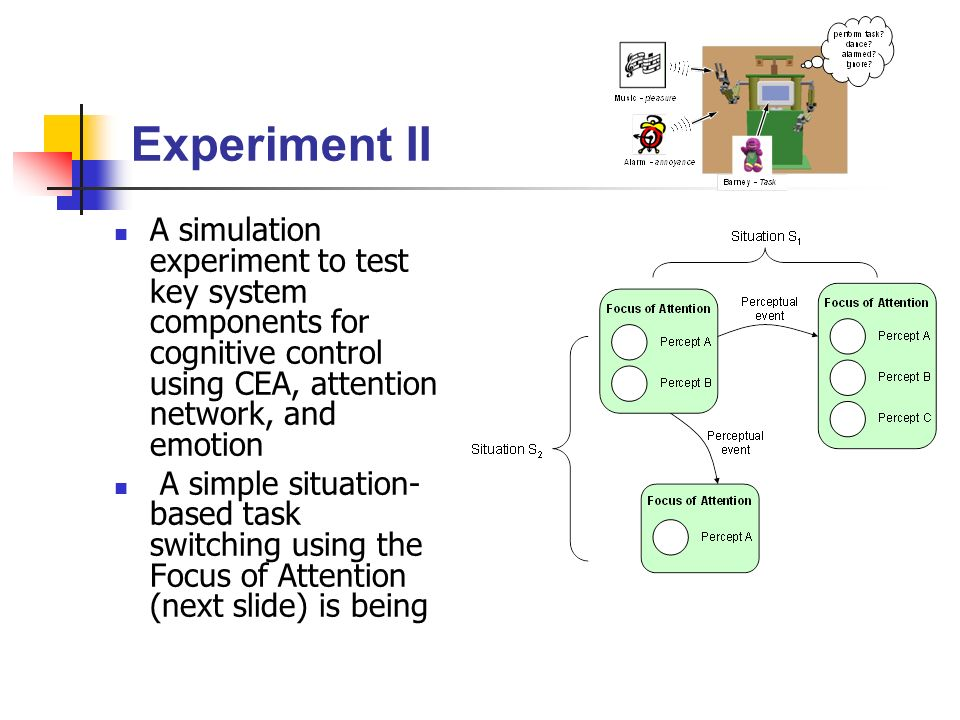 Experiment II A simulation experiment to test key system components for cognitive control using CEA, attention network, and emotion.