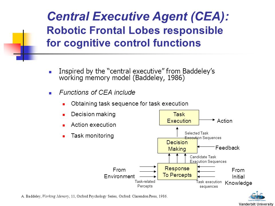 Central Executive Agent (CEA): Robotic Frontal Lobes responsible for cognitive control functions