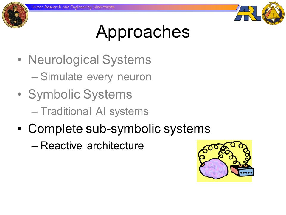 Approaches Neurological Systems Symbolic Systems