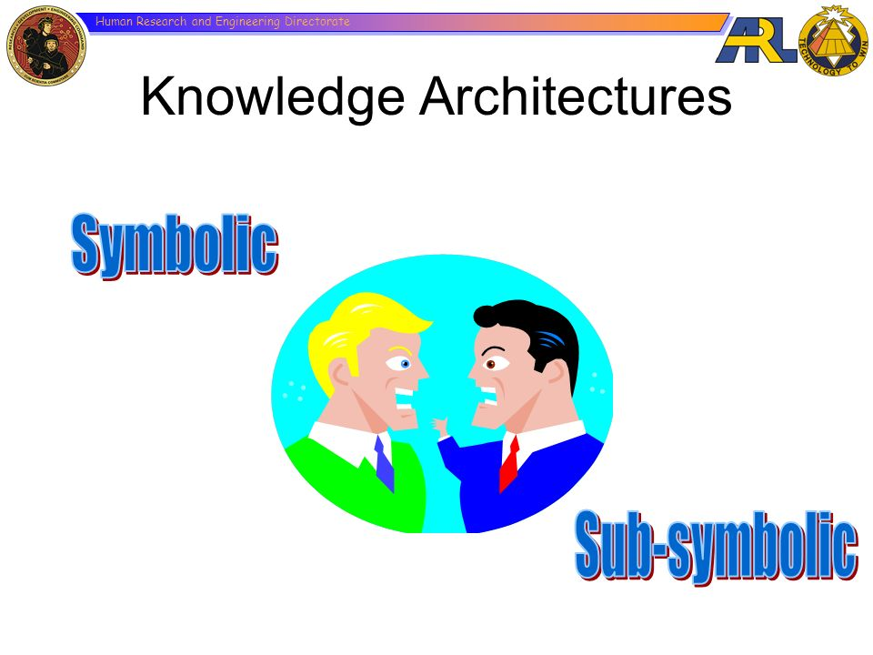 Knowledge Architectures