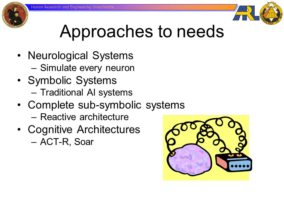 Approaches to needs Neurological Systems Symbolic Systems