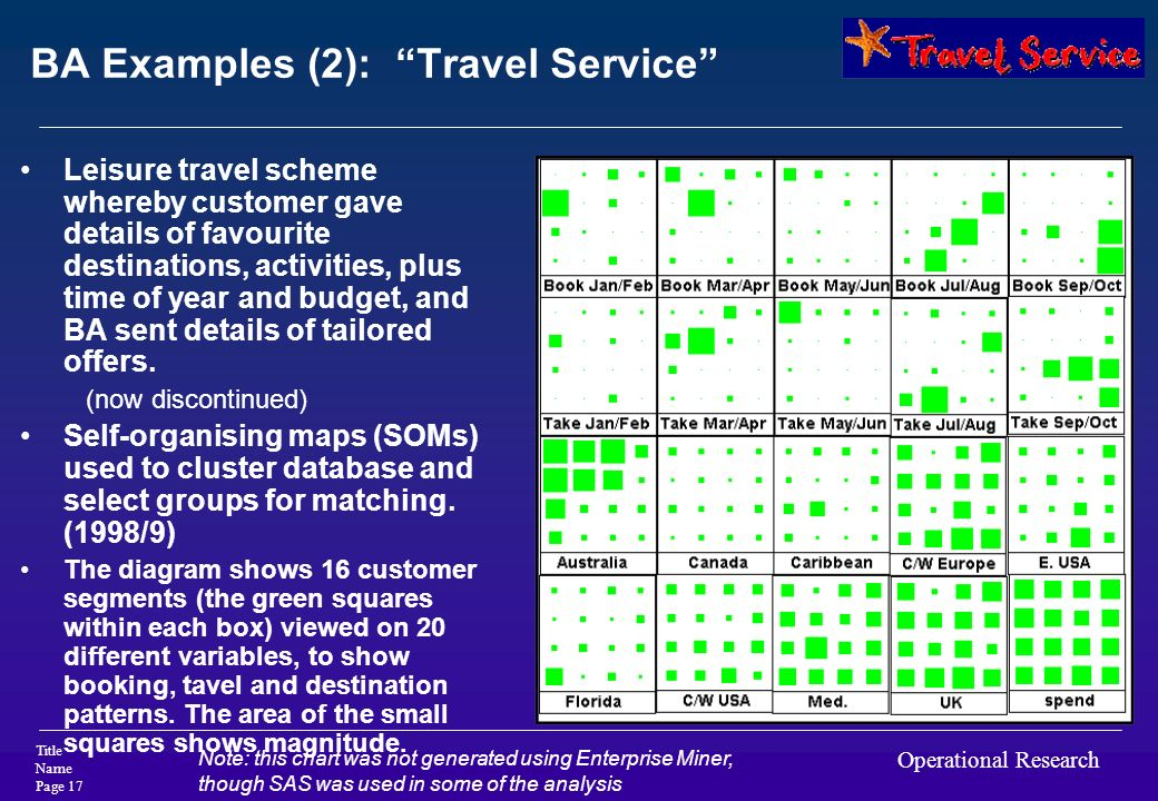 BA Examples (2): Travel Service