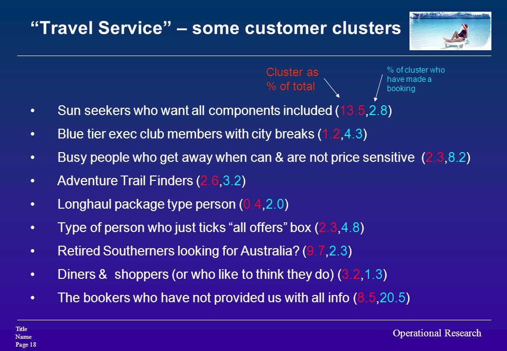 Travel Service – some customer clusters