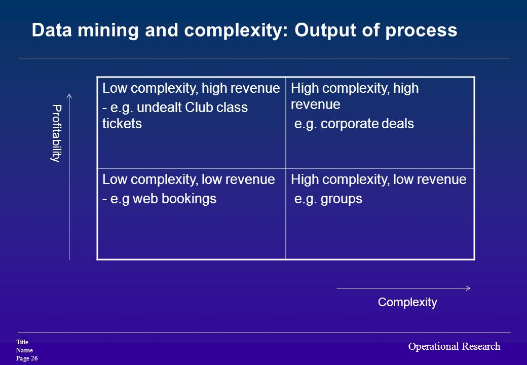 Data mining and complexity: Output of process