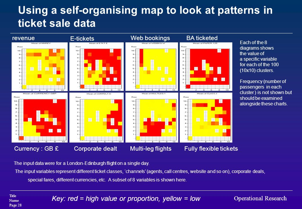 Using a self-organising map to look at patterns in ticket sale data