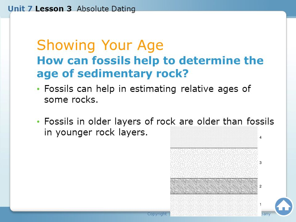 Unit 7 Lesson 3 Absolute Dating ppt download – Relative Ages of Rocks Worksheet