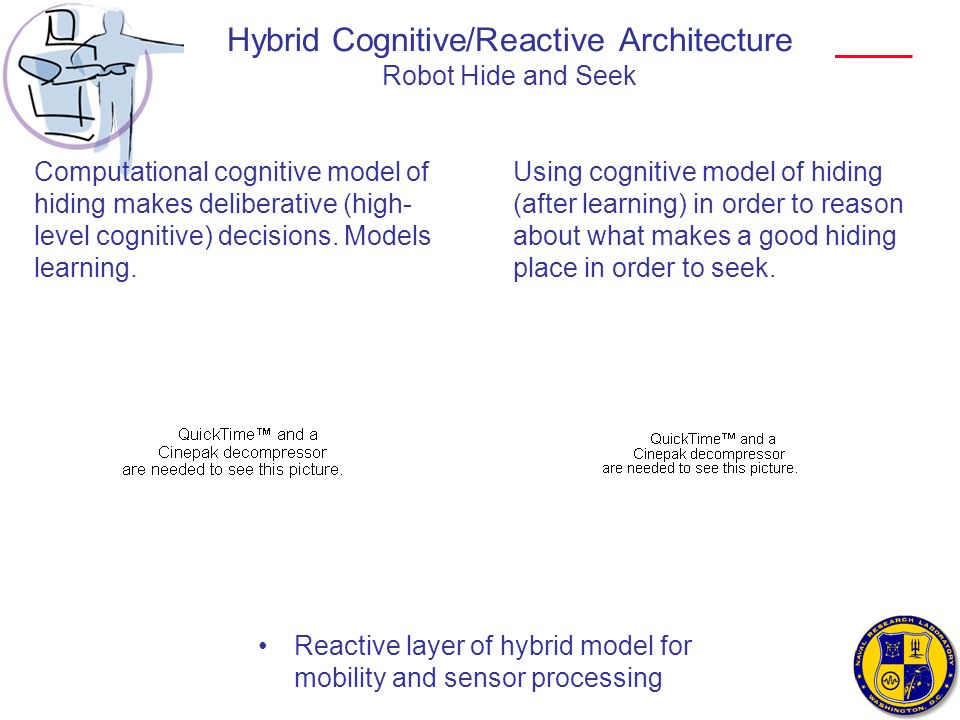 Hybrid Cognitive/Reactive Architecture Robot Hide and Seek