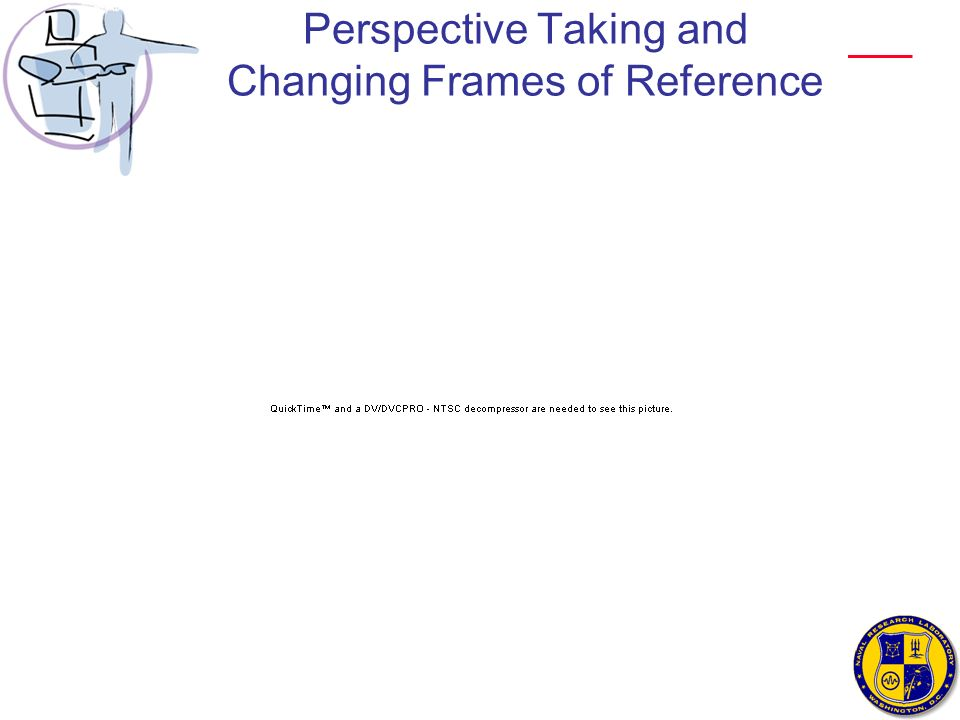 Perspective Taking and Changing Frames of Reference