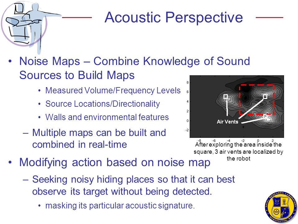 Acoustic Perspective Noise Maps – Combine Knowledge of Sound Sources to Build Maps. Measured Volume/Frequency Levels.