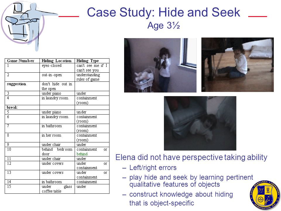 Case Study: Hide and Seek Age 3½