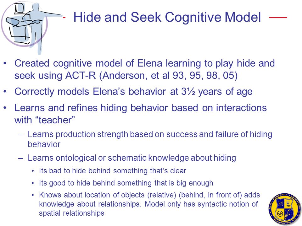 Hide and Seek Cognitive Model