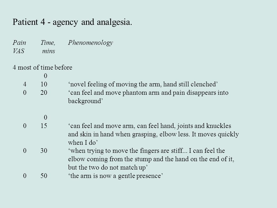 Patient 4 - agency and analgesia.